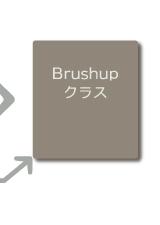 木の実デコール デコールツァプフェン DZ-Brushupクラス